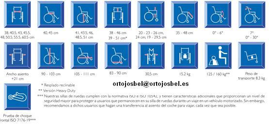 MEDIDAS-ACTION4-INVACARE.JPG